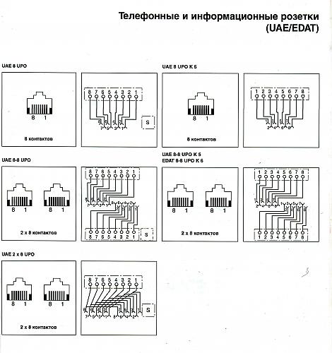 Схема подключения розетки RJ