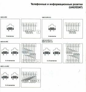 UAE8UPO Механизм коммуникационной розетки, кат. 3, 8 полюс